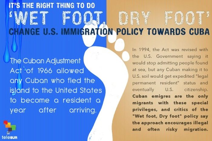 escambray today, cuban adjustment act, wet foot, dry foot, florida, miami