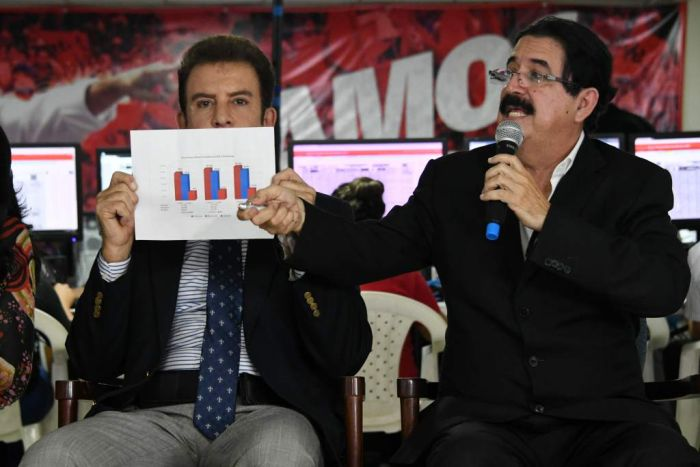 escambray today, elections, electoral fraud, honduras, opposition in honduras